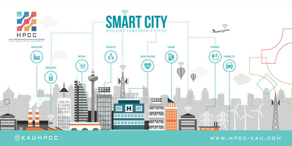 Supercomputers and Smart Cities   the Complete Story