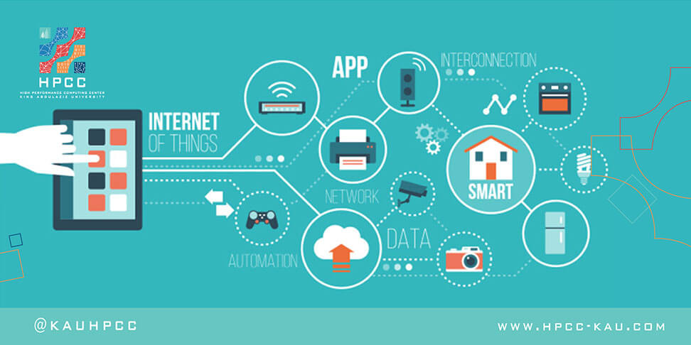 The Internet of Things (IoT) & it's Impact on our Daily Lives